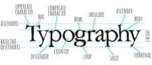 Typography Words You Need to Know