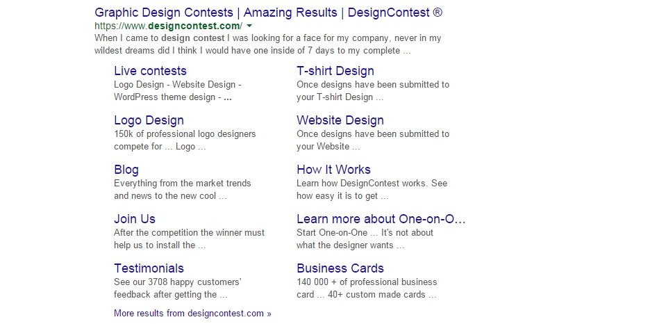 Cool Tools: Google Rich Snippets