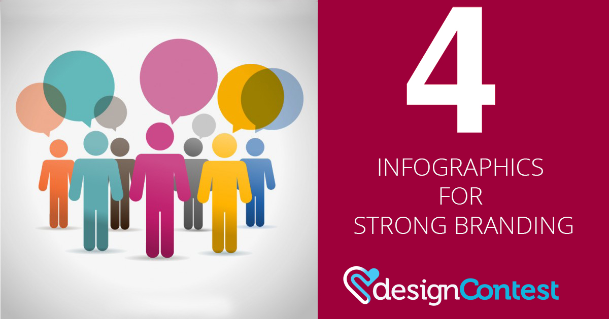 4 USEFUL INFOGRAPHICS FOR STRONG BRANDING