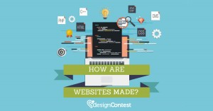 How Are Websites Made? [Infographic]