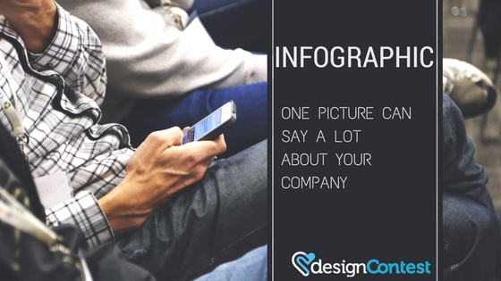 Infographic: One Picture Can Say a Lot About Your Company